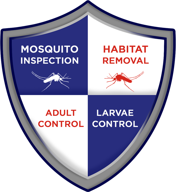 Pest Control Services and Pest Removal Company